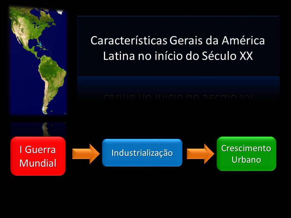 IndustrializaçãoIndustrialização Crescimento Urbano