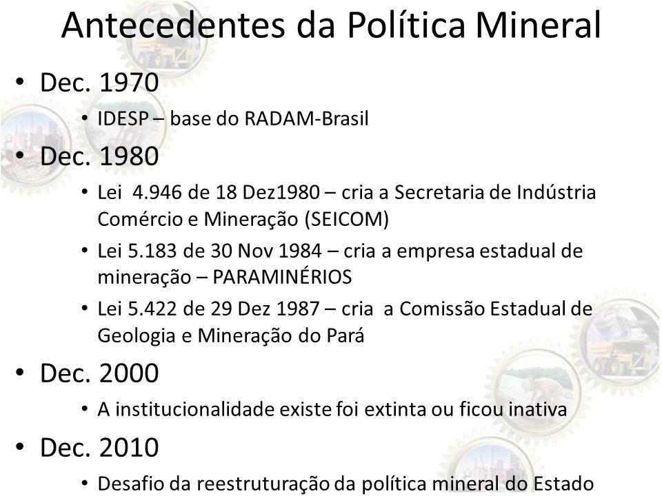 Antecedentes da Política Mineral Dec. 1970 IDESP – base do RADAM-Brasil Dec. 1980 Lei 4.946 de 18 Dez1980 – cria a Secretaria de Indústria Comércio e