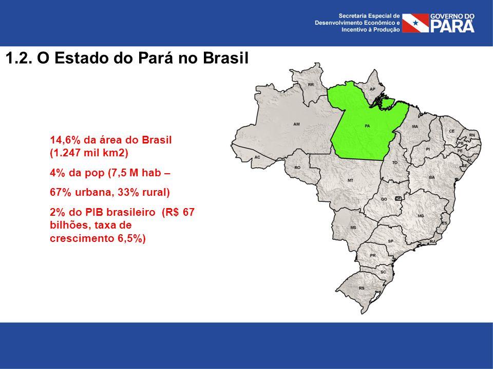 14,6% da área do Brasil (1.247 mil km2) 4% da pop (7,5 M hab – 67% urbana, 33% rural) 2% do PIB brasileiro (R$ 67 bilhões, taxa de crescimento 6,5%) 1