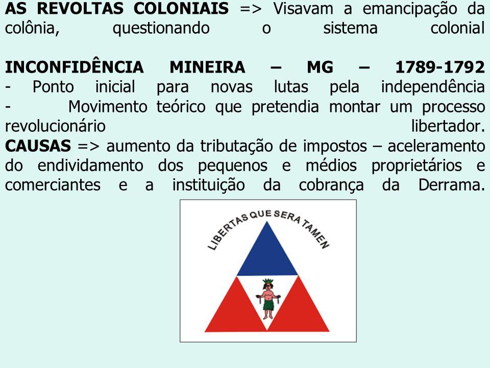 AS REVOLTAS COLONIAIS => Visavam a emancipação da colônia, questionando o sistema colonial INCONFIDÊNCIA MINEIRA – MG – 1789-1792 - Ponto inicial para