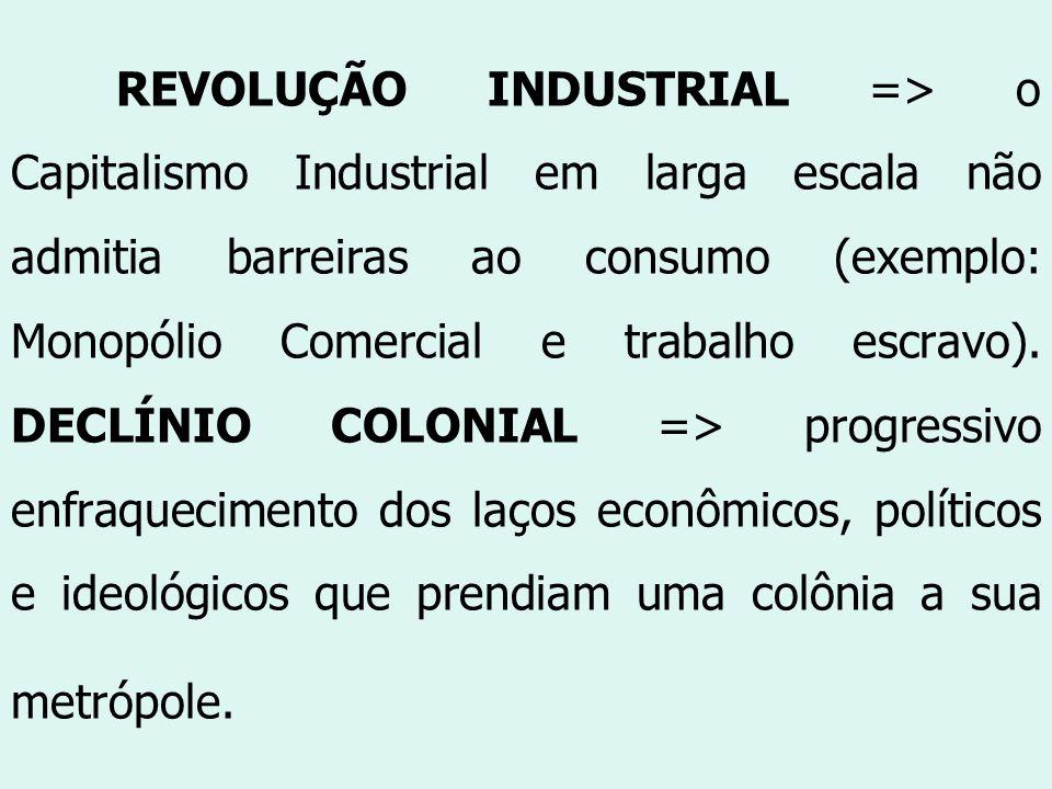 REVOLUÇÃO INDUSTRIAL => o Capitalismo Industrial em larga escala não admitia barreiras ao consumo (exemplo: Monopólio Comercial e trabalho escravo). D