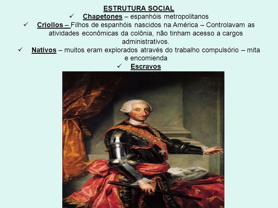 ESTRUTURA SOCIAL Chapetones – espanhóis metropolitanos Criollos – Filhos de espanhóis nascidos na América – Controlavam as atividades econômicas da co