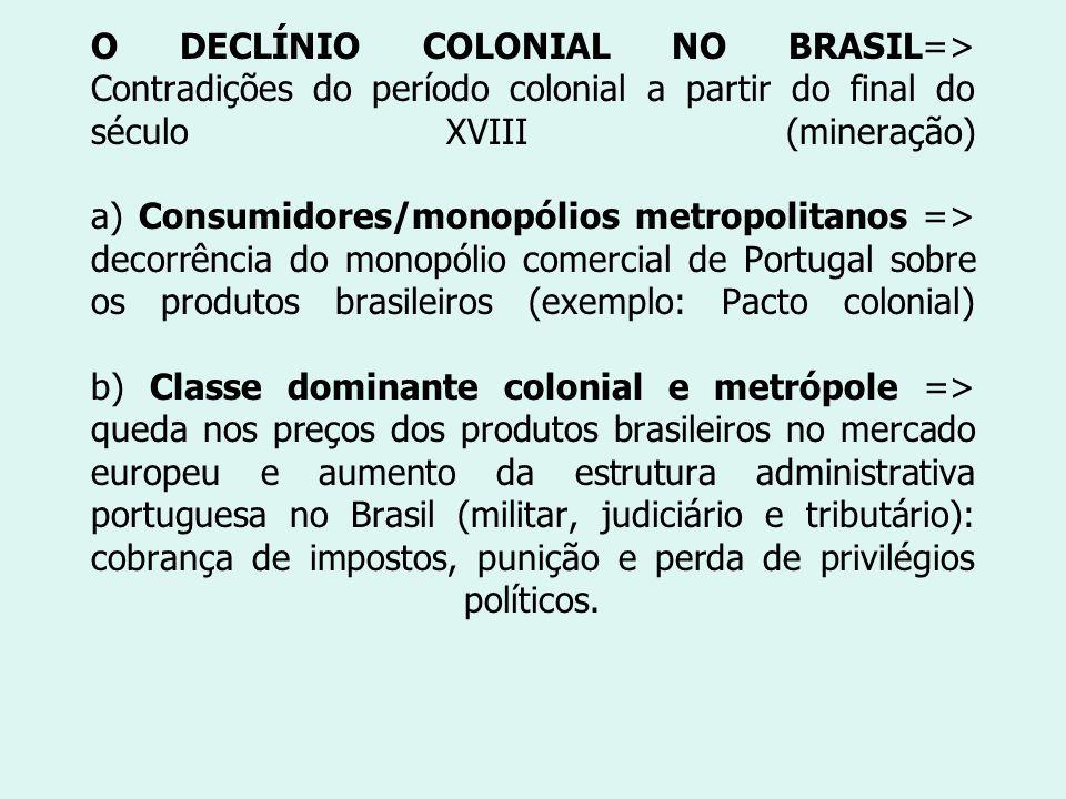 O DECLÍNIO COLONIAL NO BRASIL=> Contradições do período colonial a partir do final do século XVIII (mineração) a) Consumidores/monopólios metropolitan