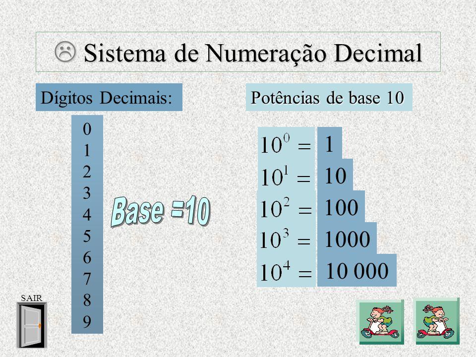 L Os Sistemas de Conversão j Para se compreender a conversão de sistemas, teremos que apresentar os sistemas de numeração.