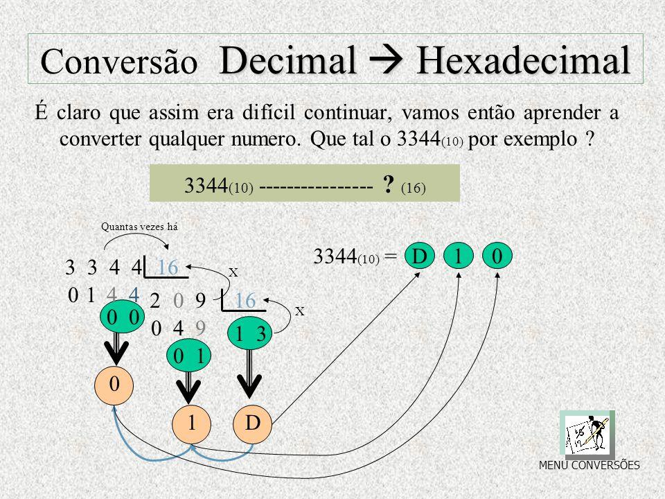 Decimal  Hexadecimal Conversão Decimal  Hexadecimal Como existem dezasseis números, temos a seguinte correspondência: Decimal (10) Hexadecimal (16) 0  0 1  1 2  2 3  3 4  4 5  5 6  6 7  7 8  8 9  9 1 0  A 1 1  B 1 2  C 1 3  D 1 4  E 1 5  F 1 6  1 0 1 7  1 1 MENU CONVERSÕES