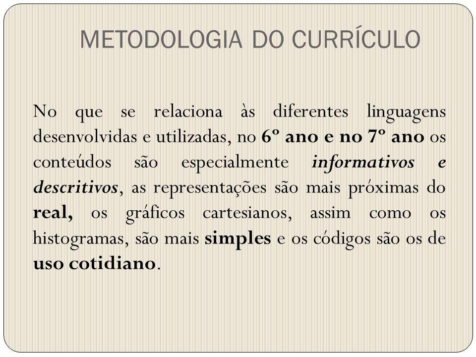 METODOLOGIA DO CURRÍCULO No que se relaciona às diferentes linguagens desenvolvidas e utilizadas, no 6º ano e no 7º ano os conteúdos são especialmente