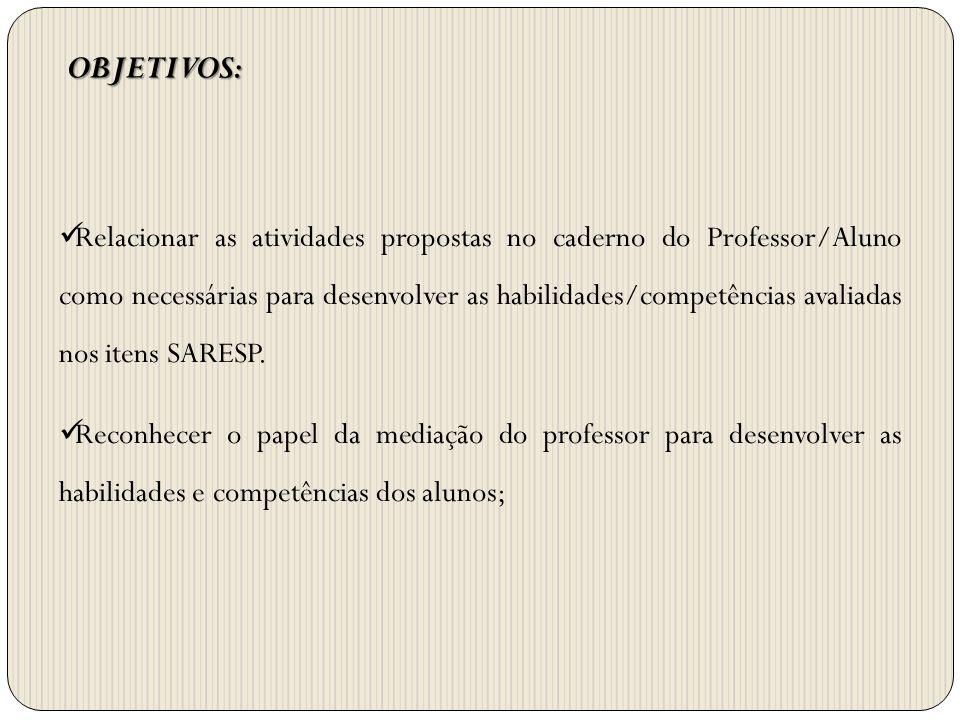 Relacionar as atividades propostas no caderno do Professor/Aluno como necessárias para desenvolver as habilidades/competências avaliadas nos itens SAR