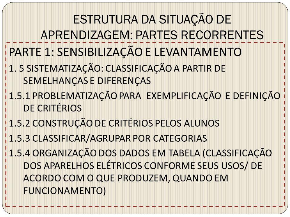 ESTRUTURA DA SITUAÇÃO DE APRENDIZAGEM: PARTES RECORRENTES PARTE 1: SENSIBILIZAÇÃO E LEVANTAMENTO 1. 5 SISTEMATIZAÇÃO: CLASSIFICAÇÃO A PARTIR DE SEMELH