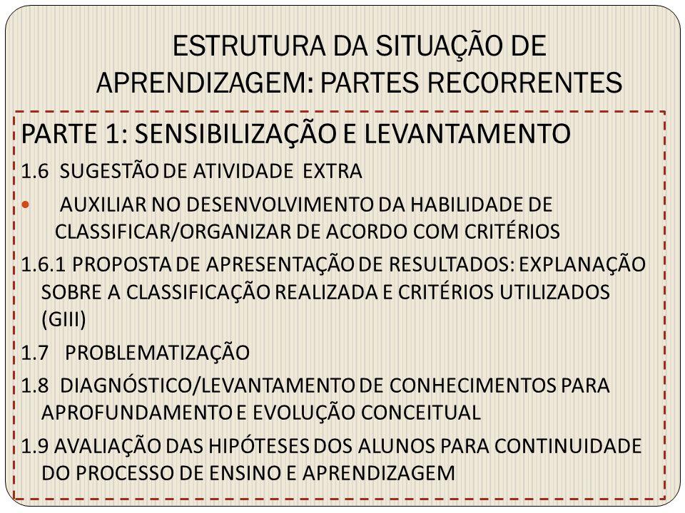ESTRUTURA DA SITUAÇÃO DE APRENDIZAGEM: PARTES RECORRENTES PARTE 1: SENSIBILIZAÇÃO E LEVANTAMENTO 1.6 SUGESTÃO DE ATIVIDADE EXTRA AUXILIAR NO DESENVOLV