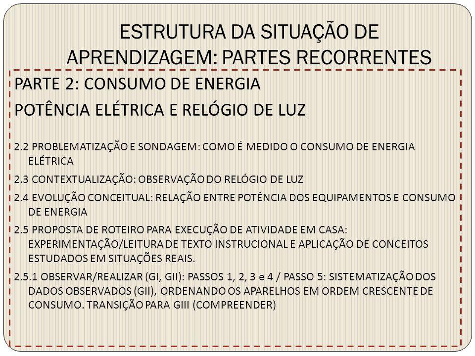 ESTRUTURA DA SITUAÇÃO DE APRENDIZAGEM: PARTES RECORRENTES PARTE 2: CONSUMO DE ENERGIA POTÊNCIA ELÉTRICA E RELÓGIO DE LUZ 2.2 PROBLEMATIZAÇÃO E SONDAGE