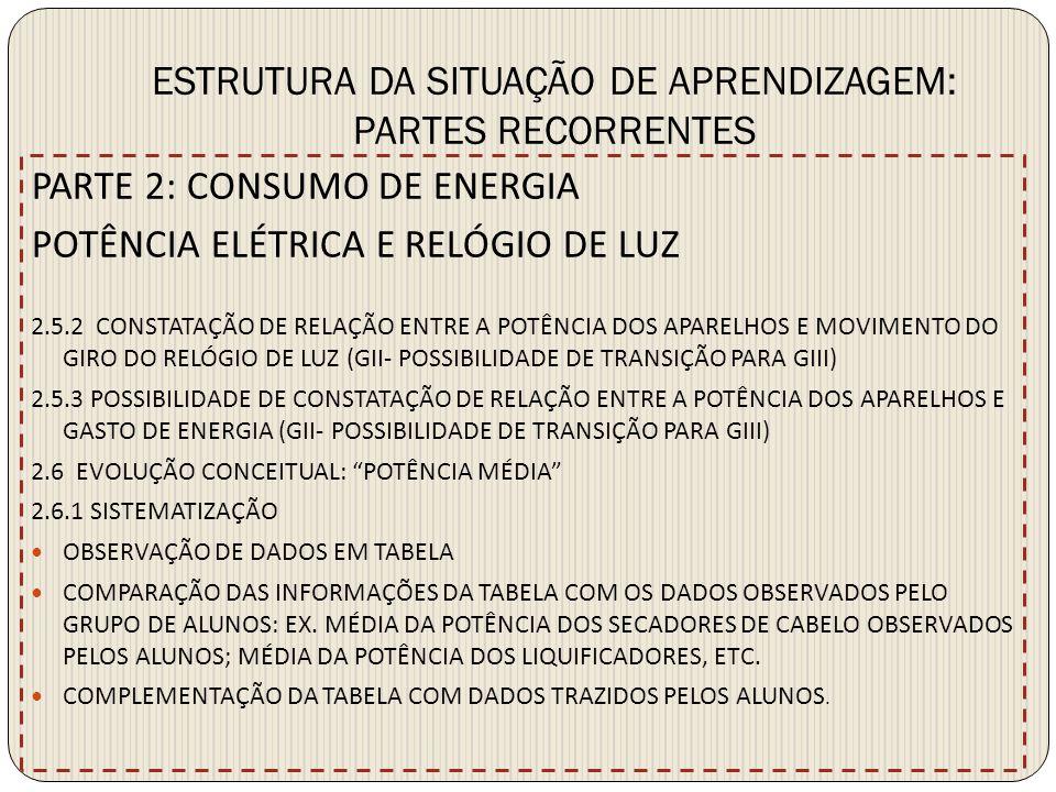 ESTRUTURA DA SITUAÇÃO DE APRENDIZAGEM: PARTES RECORRENTES PARTE 2: CONSUMO DE ENERGIA POTÊNCIA ELÉTRICA E RELÓGIO DE LUZ 2.5.2 CONSTATAÇÃO DE RELAÇÃO