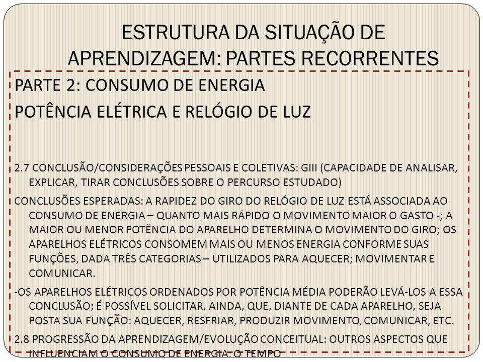 ESTRUTURA DA SITUAÇÃO DE APRENDIZAGEM: PARTES RECORRENTES PARTE 2: CONSUMO DE ENERGIA POTÊNCIA ELÉTRICA E RELÓGIO DE LUZ 2.7 CONCLUSÃO/CONSIDERAÇÕES P