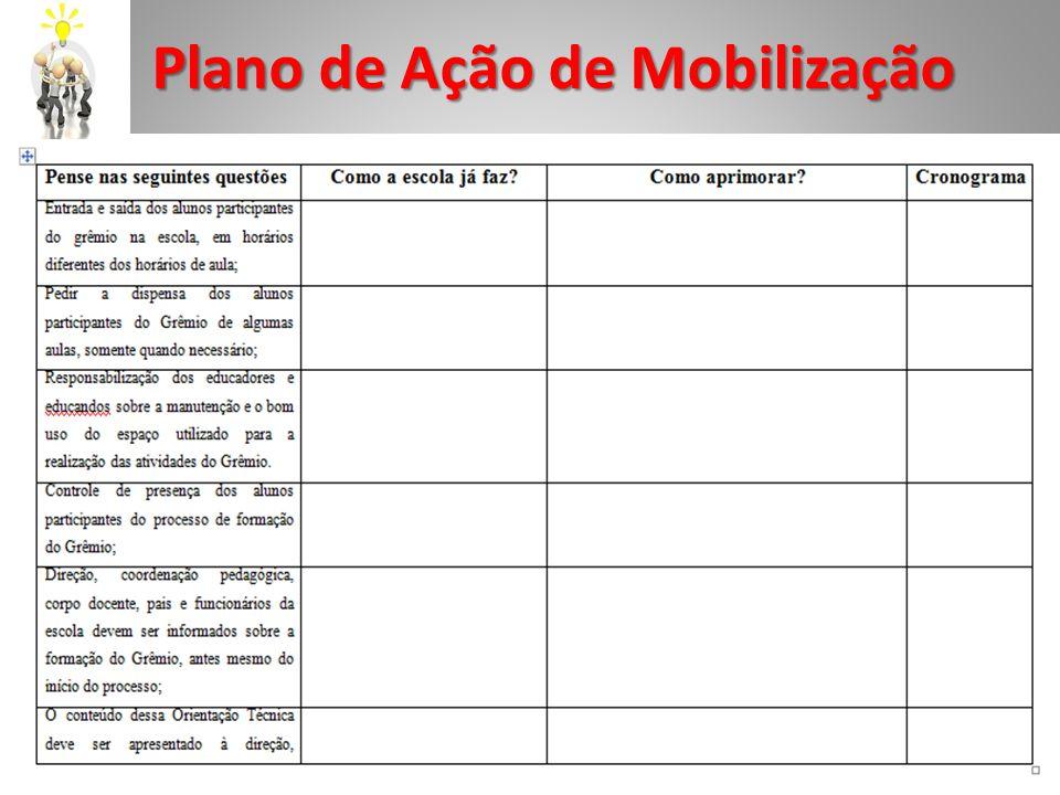 Plano de Ação de Mobilização