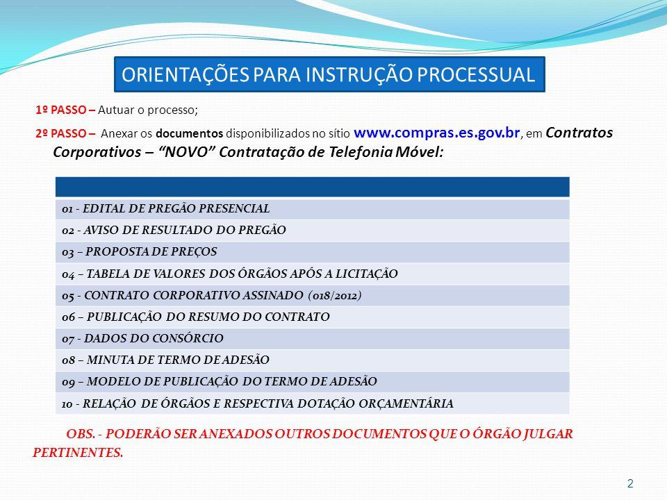 """1º PASSO – Autuar o processo; 2º PASSO – Anexar os documentos disponibilizados no sítio www.compras.es.gov.br, em Contratos Corporativos – """"NOVO"""" Cont"""