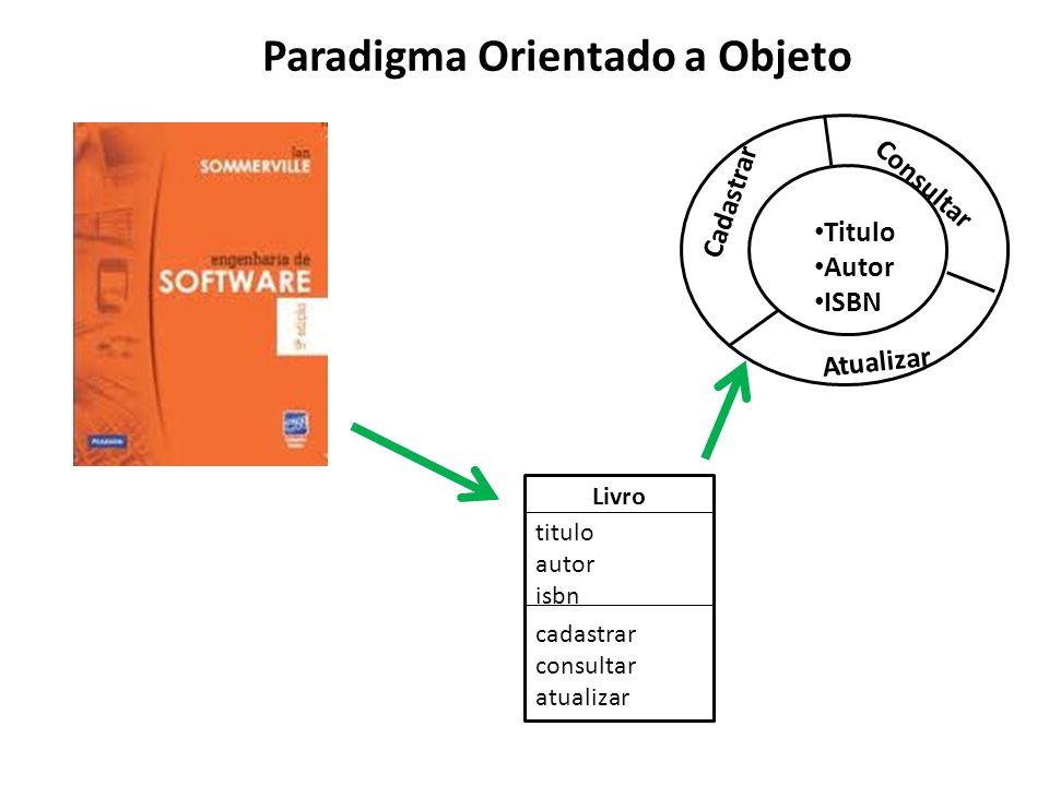 AE: centrada na identificação de procedimentos.– Dados representados como variáveis globais.
