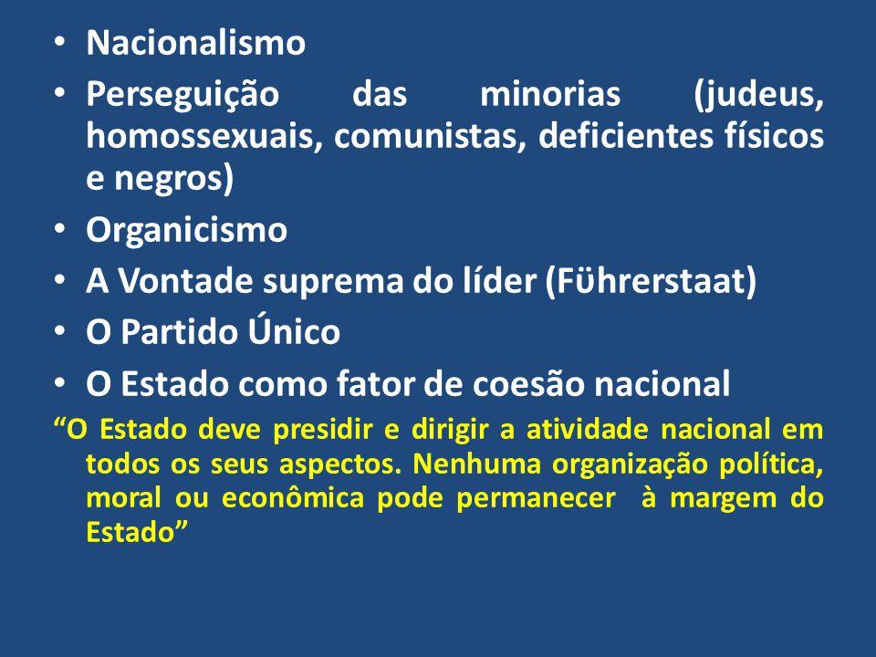 Nacionalismo Perseguição das minorias (judeus, homossexuais, comunistas, deficientes físicos e negros) Organicismo A Vontade suprema do líder (Fϋhrers