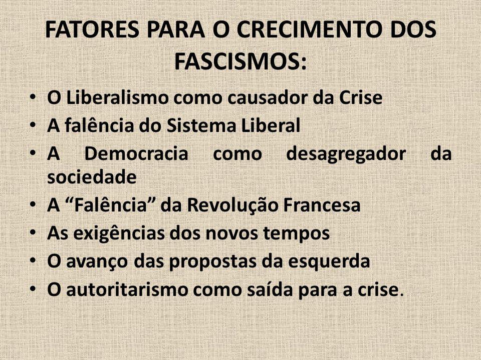FATORES PARA O CRECIMENTO DOS FASCISMOS: O Liberalismo como causador da Crise A falência do Sistema Liberal A Democracia como desagregador da sociedad