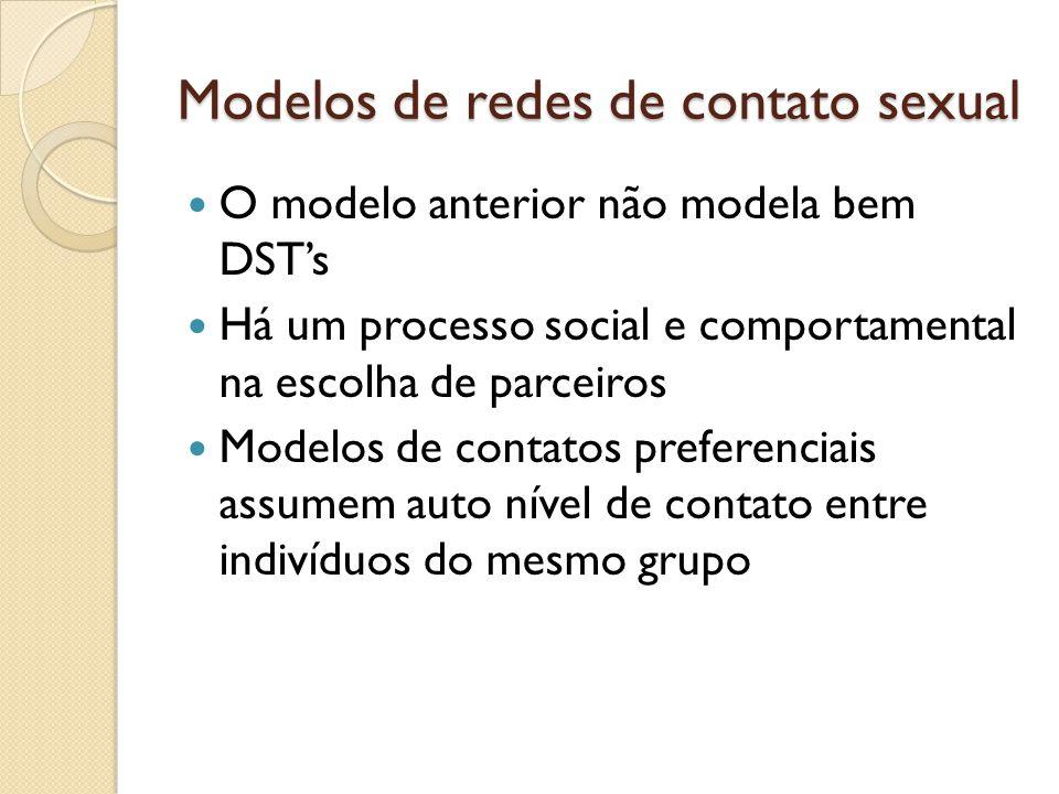 Modelos de redes de contato sexual O modelo anterior não modela bem DST's Há um processo social e comportamental na escolha de parceiros Modelos de co