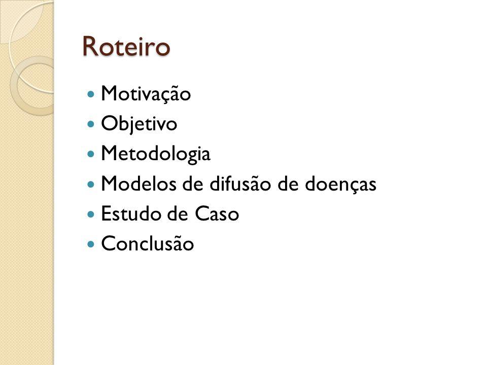Roteiro Motivação Objetivo Metodologia Modelos de difusão de doenças Estudo de Caso Conclusão