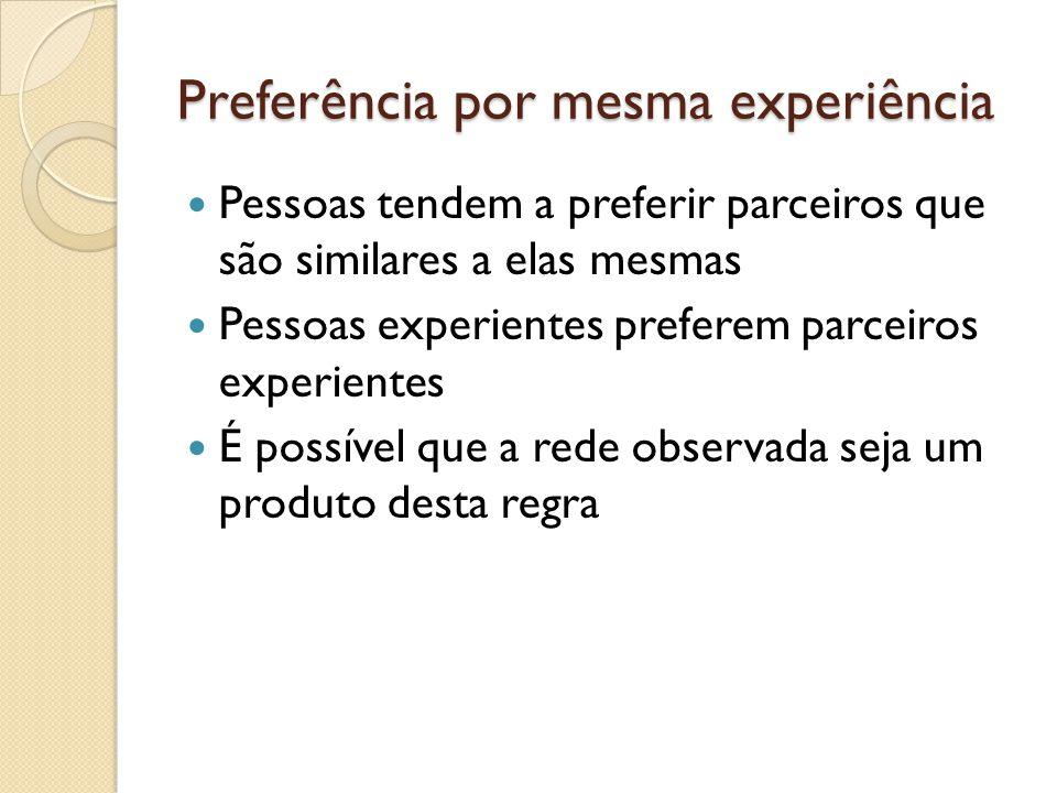 Preferência por mesma experiência Pessoas tendem a preferir parceiros que são similares a elas mesmas Pessoas experientes preferem parceiros experient