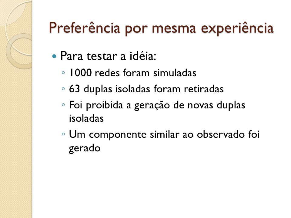 Preferência por mesma experiência Para testar a idéia: ◦ 1000 redes foram simuladas ◦ 63 duplas isoladas foram retiradas ◦ Foi proibida a geração de n