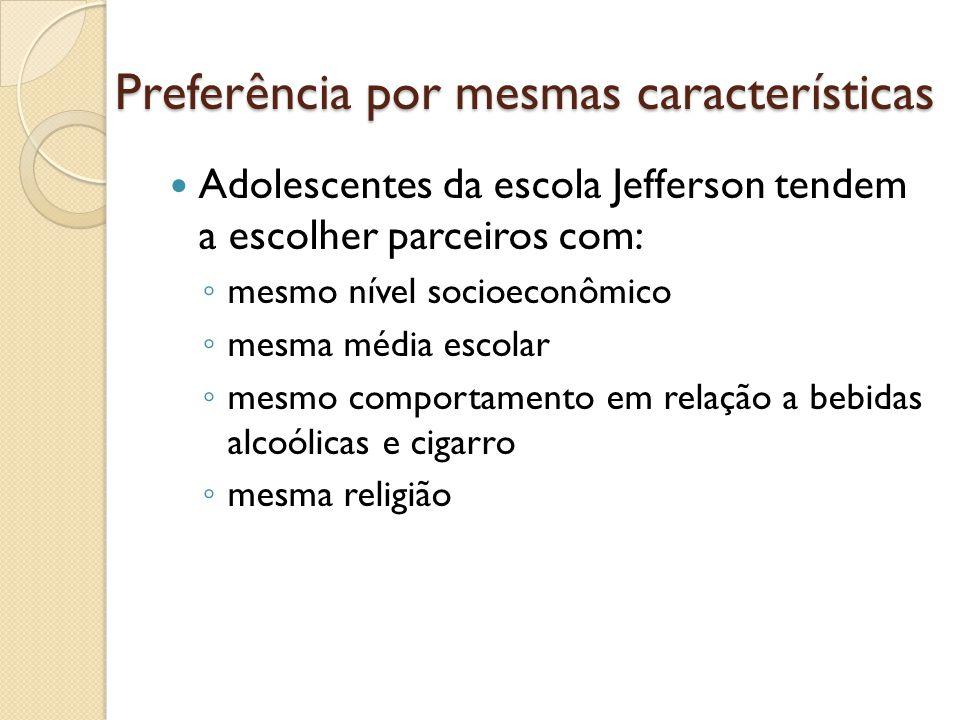 Preferência por mesmas características Adolescentes da escola Jefferson tendem a escolher parceiros com: ◦ mesmo nível socioeconômico ◦ mesma média es