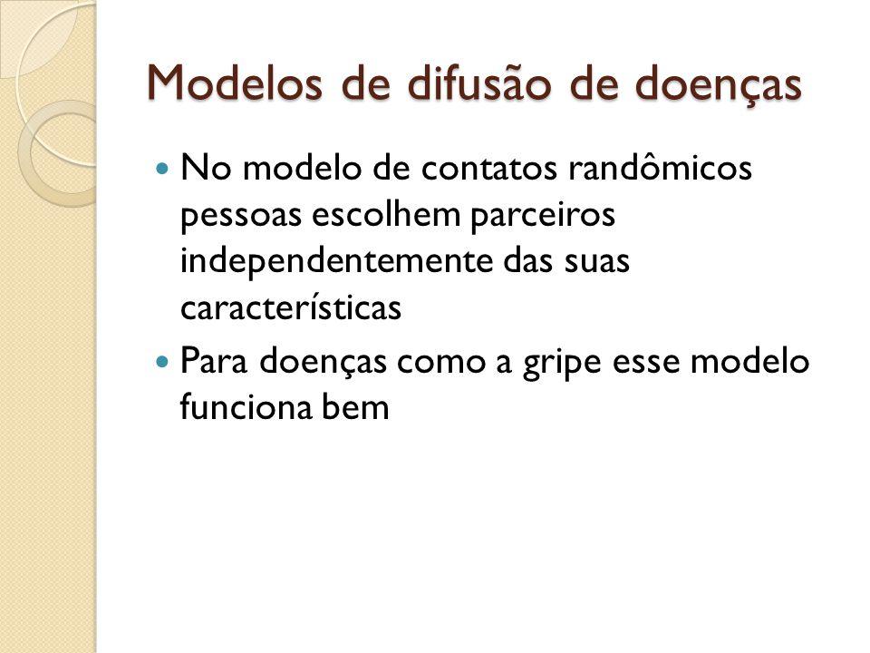 Modelos de redes de contato sexual O modelo anterior não modela bem DST's Há um processo social e comportamental na escolha de parceiros Modelos de contatos preferenciais assumem auto nível de contato entre indivíduos do mesmo grupo