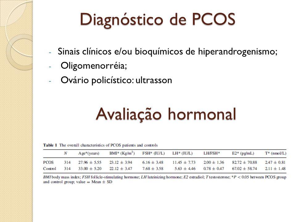 Diagnóstico de PCOS - Sinais clínicos e/ou bioquímicos de hiperandrogenismo; - Oligomenorréia; - Ovário policístico: ultrasson Avaliação hormonal Aval