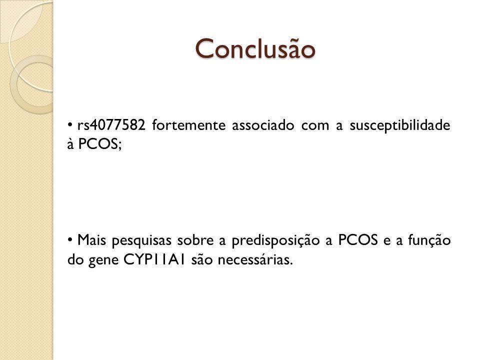rs4077582 fortemente associado com a susceptibilidade à PCOS; Mais pesquisas sobre a predisposição a PCOS e a função do gene CYP11A1 são necessárias.