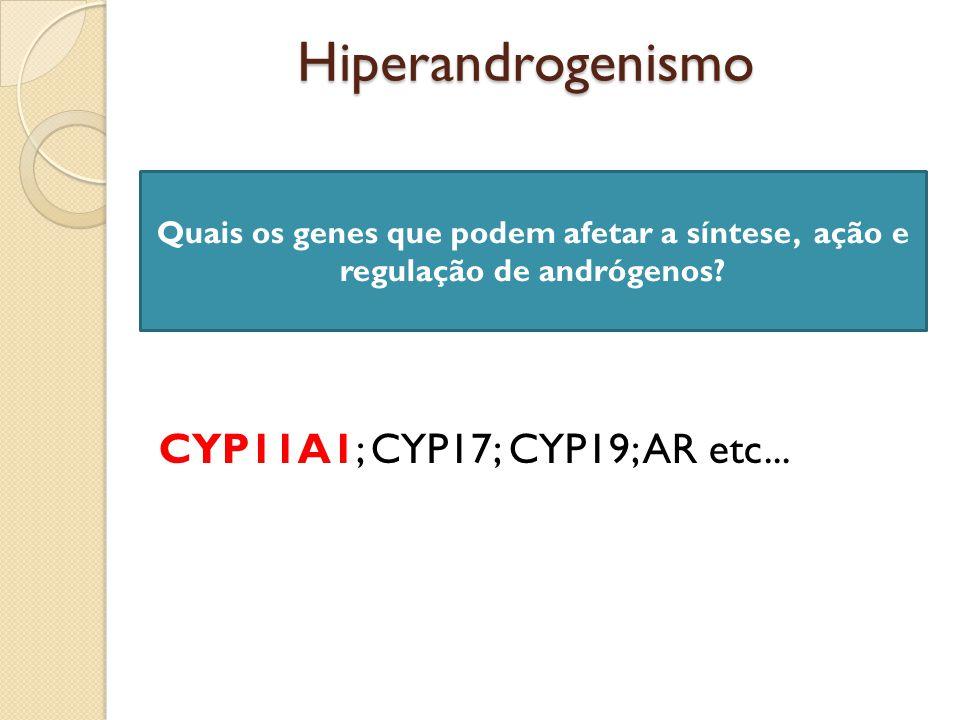 Hiperandrogenismo CYP11A1; CYP17; CYP19; AR etc... Quais os genes que podem afetar a síntese, ação e regulação de andrógenos?
