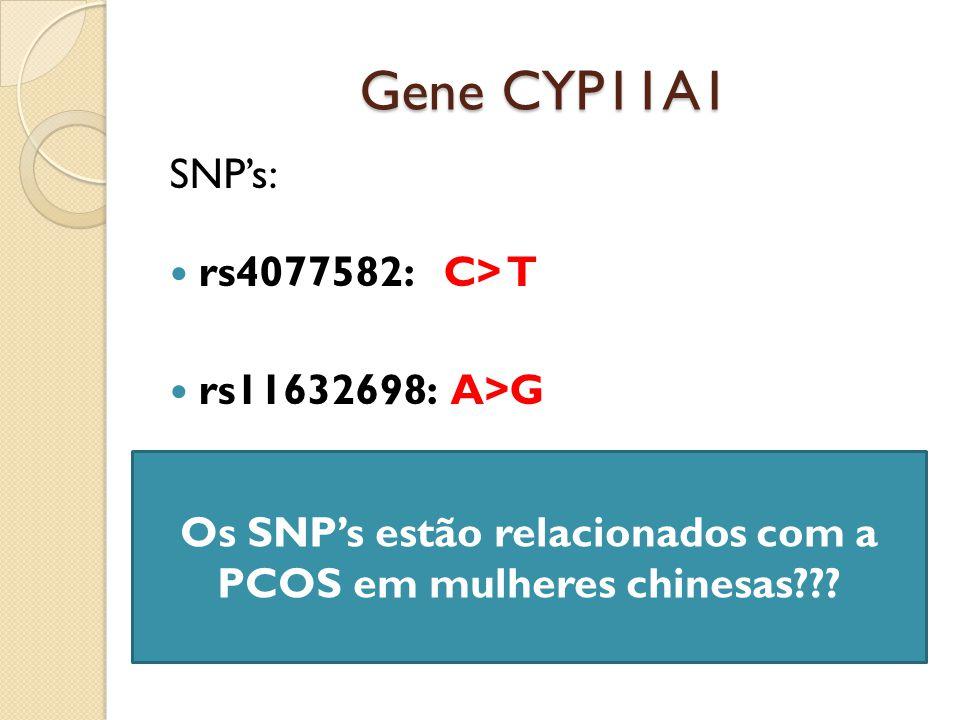 SNP's: rs4077582: C> T rs11632698: A>G Gene CYP11A1 Os SNP's estão relacionados com a PCOS em mulheres chinesas???