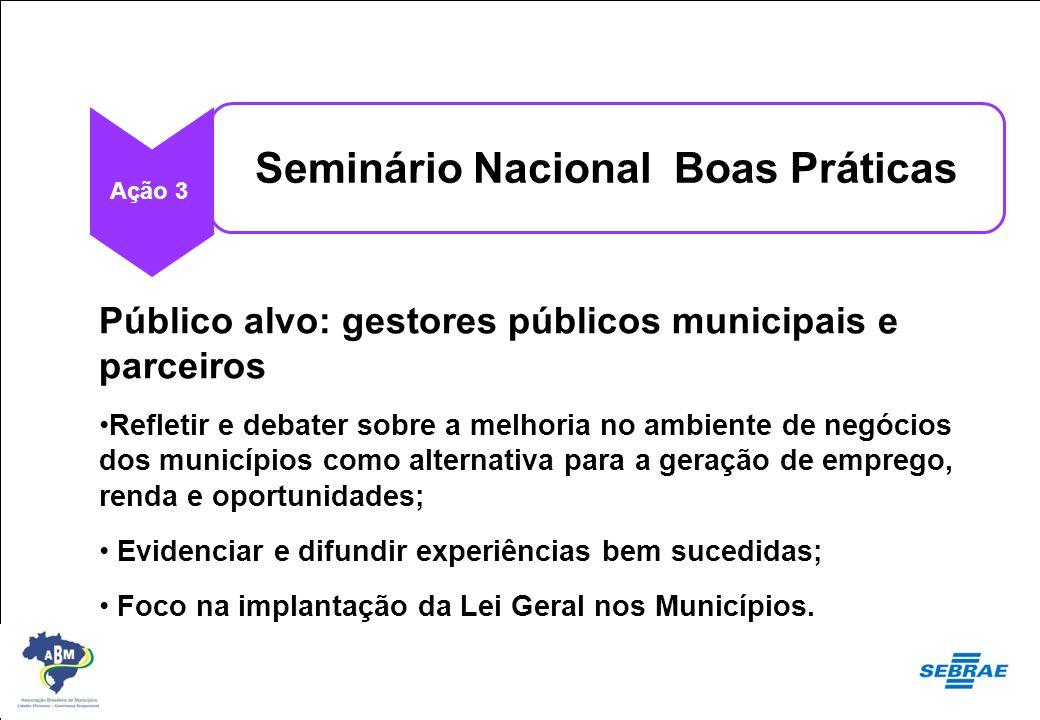 Seminário Nacional Boas Práticas Ação 3 Público alvo: gestores públicos municipais e parceiros Refletir e debater sobre a melhoria no ambiente de negó