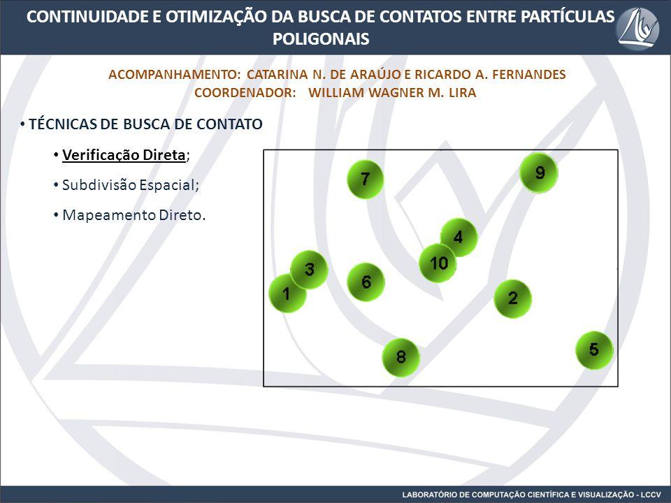 TÉCNICAS DE BUSCA DE CONTATO Verificação Direta; Subdivisão Espacial; Mapeamento Direto.