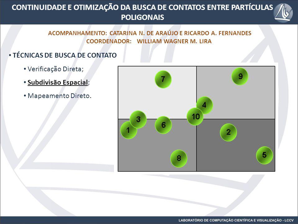 TÉCNICAS DE BUSCA DE CONTATO Verificação Direta; Subdivisão Espacial; Mapeamento Direto. CONTINUIDADE E OTIMIZAÇÃO DA BUSCA DE CONTATOS ENTRE PARTÍCUL
