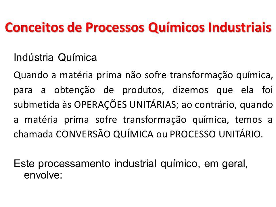 Indústria Química Quando a matéria prima não sofre transformação química, para a obtenção de produtos, dizemos que ela foi submetida às OPERAÇÕES UNIT
