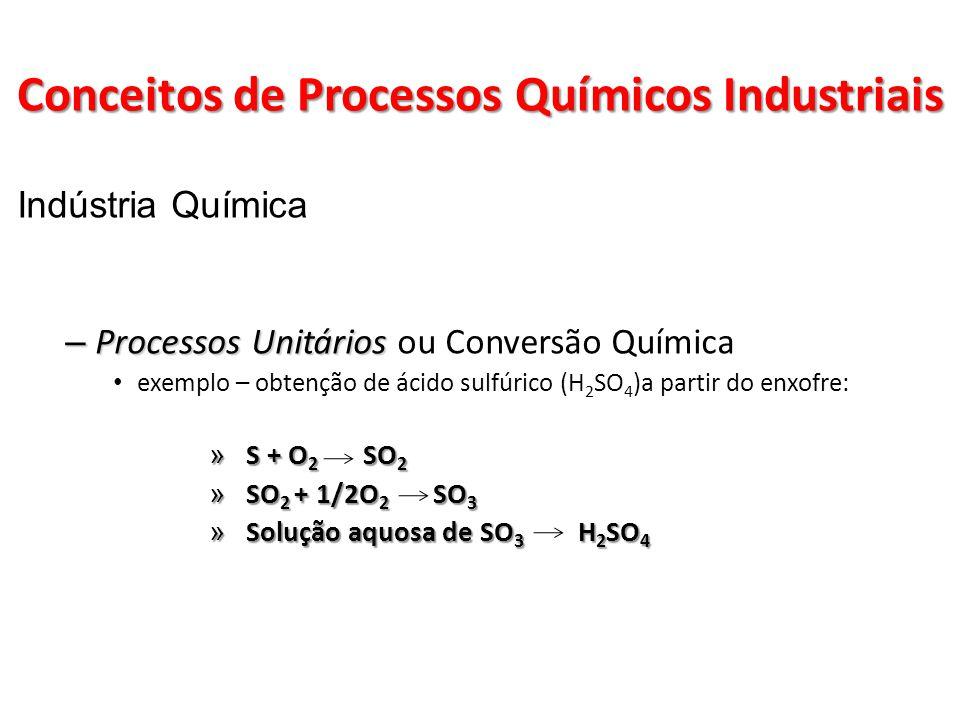 Indústria Química – Processos Unitários – Processos Unitários ou Conversão Química exemplo – obtenção de ácido sulfúrico (H 2 SO 4 )a partir do enxofr