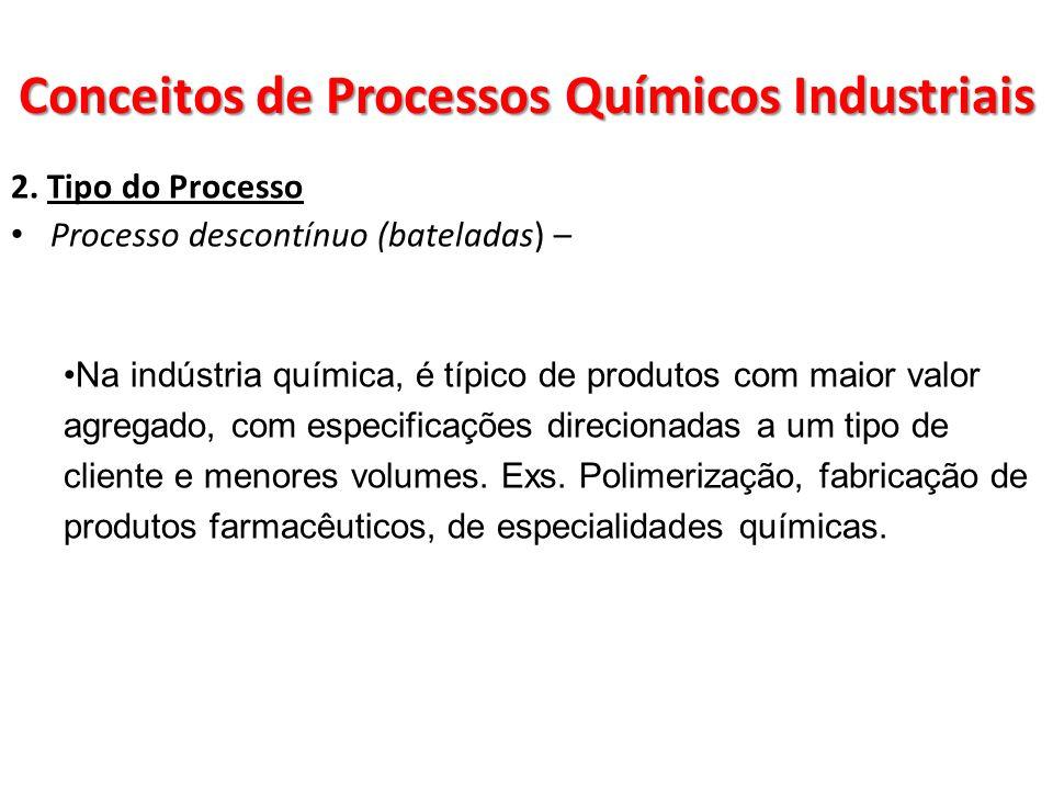 2. Tipo do Processo Processo descontínuo (bateladas) – Na indústria química, é típico de produtos com maior valor agregado, com especificações direcio