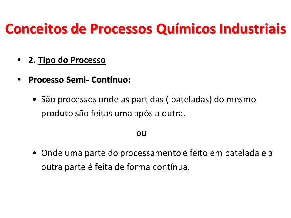 2. Tipo do Processo Processo Semi- Contínuo: Processo Semi- Contínuo: São processos onde as partidas ( bateladas) do mesmo produto são feitas uma após