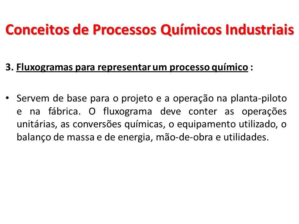 3. Fluxogramas para representar um processo químico : Servem de base para o projeto e a operação na planta-piloto e na fábrica. O fluxograma deve cont