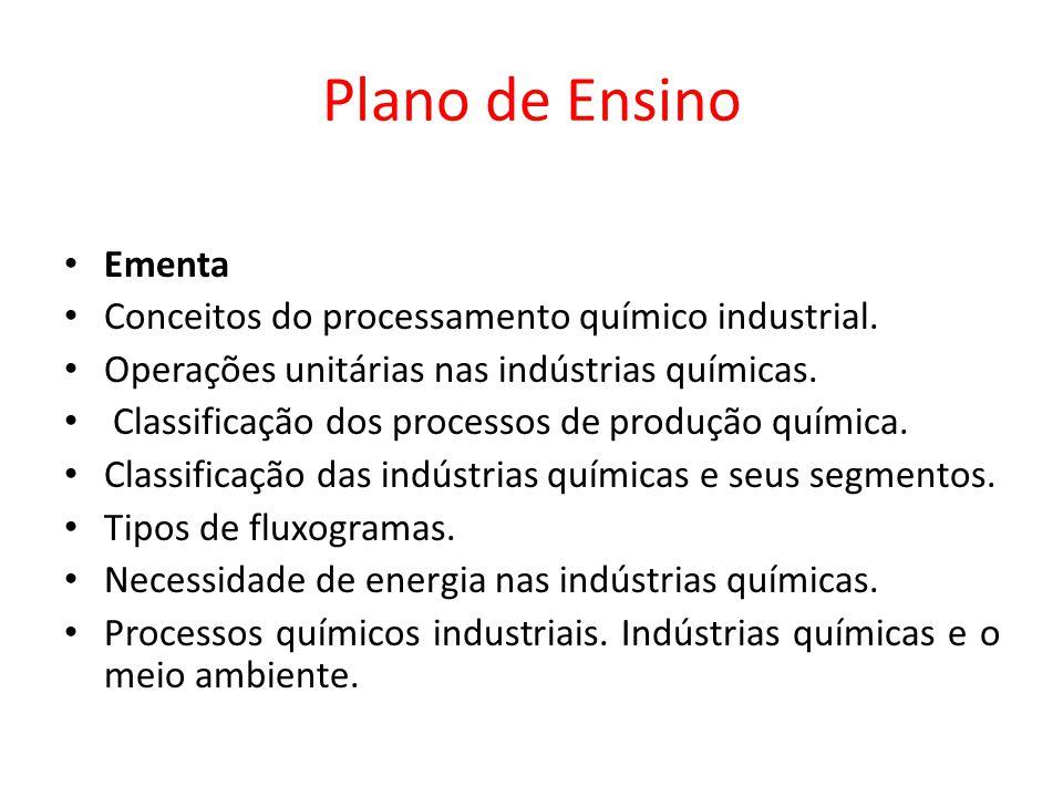 Ementa Conceitos do processamento químico industrial. Operações unitárias nas indústrias químicas. Classificação dos processos de produção química. Cl