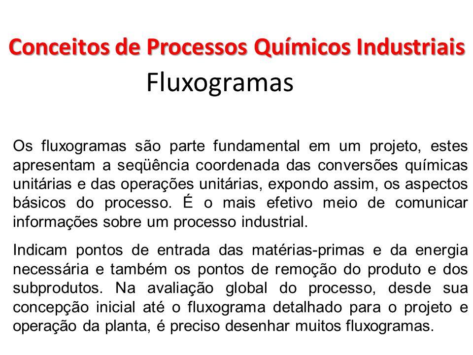 Fluxogramas Os fluxogramas são parte fundamental em um projeto, estes apresentam a seqüência coordenada das conversões químicas unitárias e das operaç