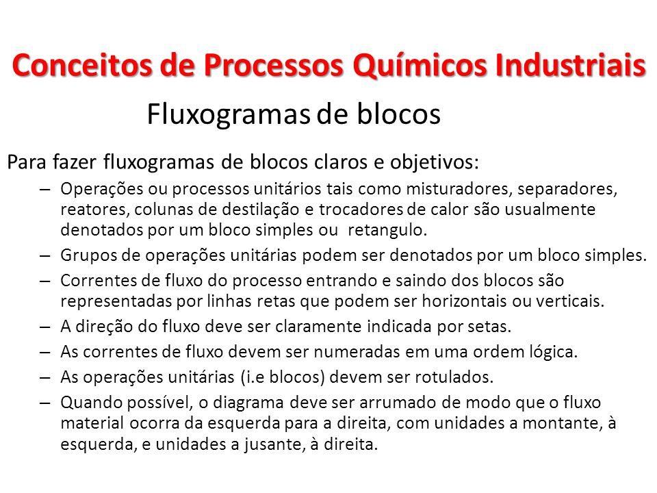 Para fazer fluxogramas de blocos claros e objetivos: – Operações ou processos unitários tais como misturadores, separadores, reatores, colunas de dest