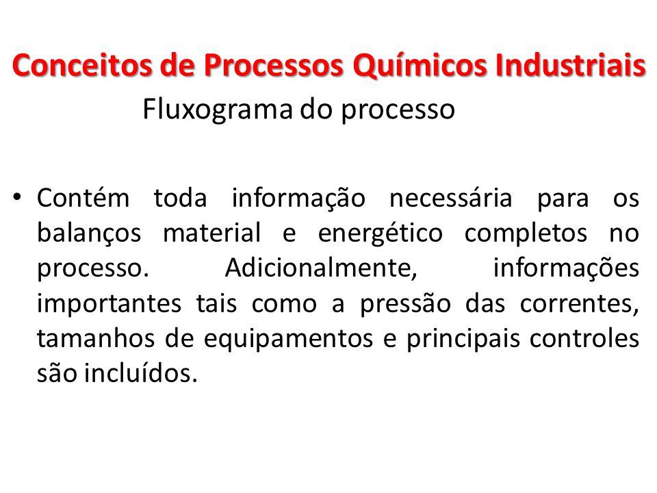Fluxograma do processo Contém toda informação necessária para os balanços material e energético completos no processo. Adicionalmente, informações imp