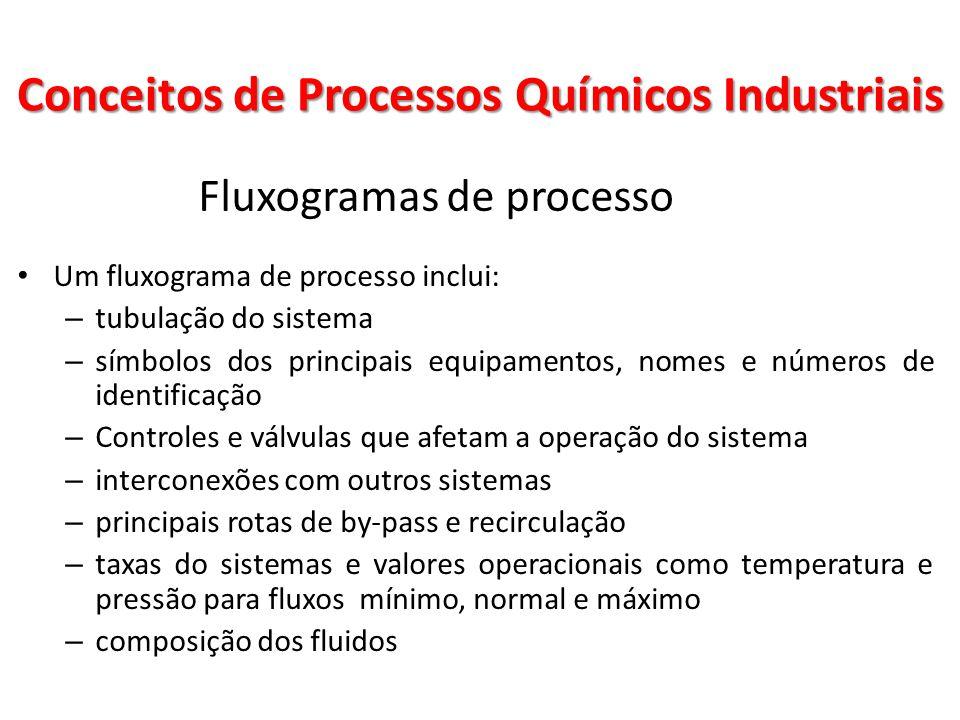 Fluxogramas de processo Um fluxograma de processo inclui: – tubulação do sistema – símbolos dos principais equipamentos, nomes e números de identifica