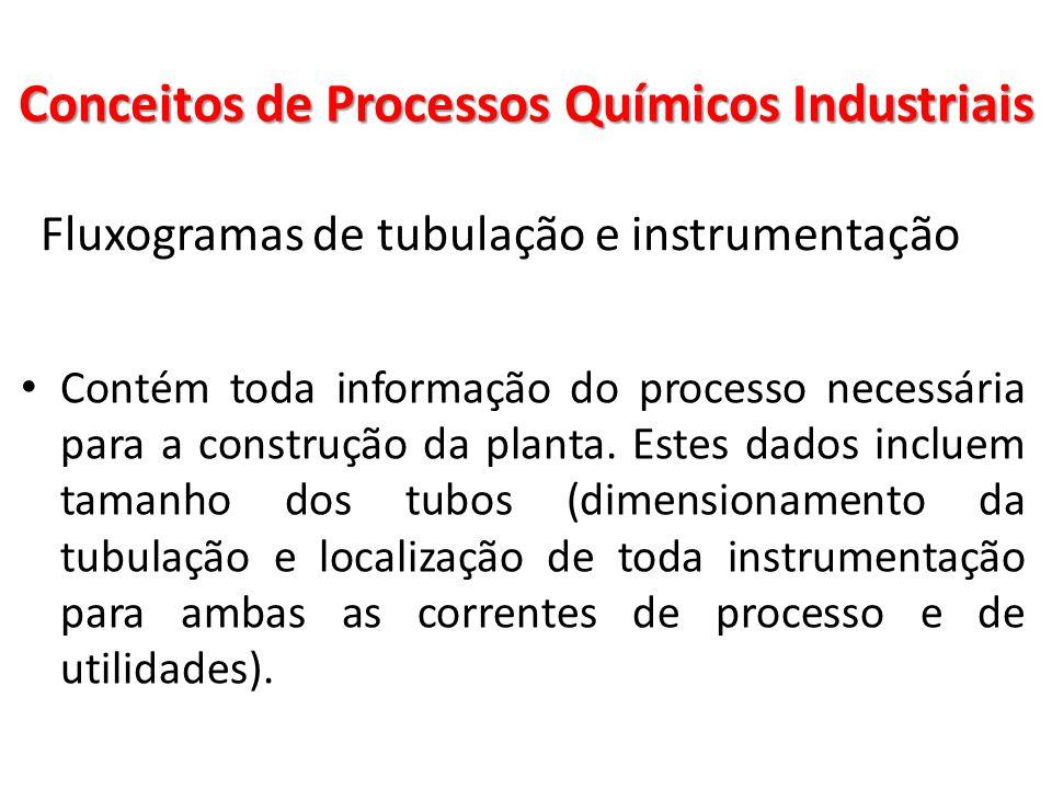 Fluxogramas de tubulação e instrumentação Contém toda informação do processo necessária para a construção da planta. Estes dados incluem tamanho dos t