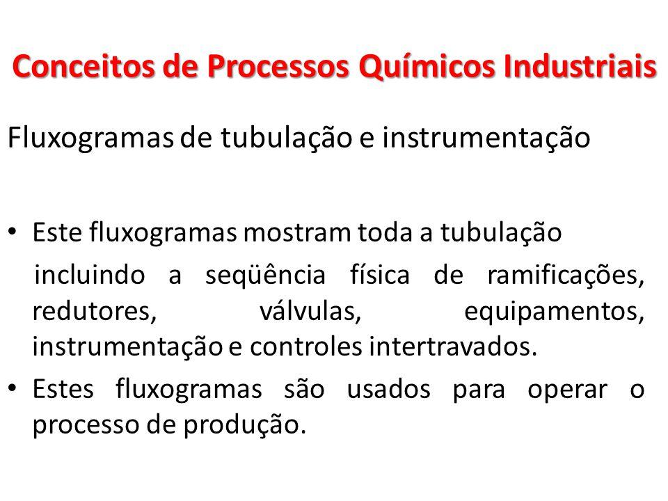 Fluxogramas de tubulação e instrumentação Este fluxogramas mostram toda a tubulação incluindo a seqüência física de ramificações, redutores, válvulas,