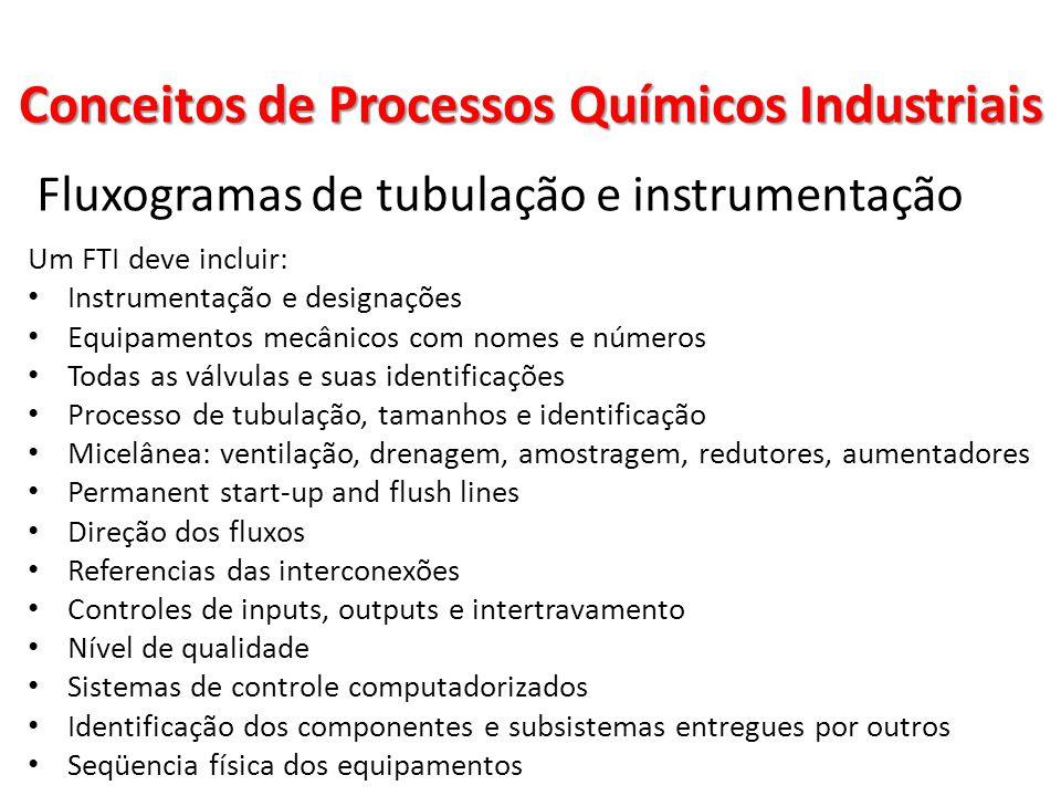 Fluxogramas de tubulação e instrumentação Um FTI deve incluir: Instrumentação e designações Equipamentos mecânicos com nomes e números Todas as válvul