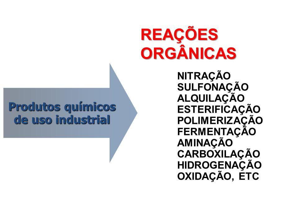 Produtos químicos de uso industrial REAÇÕES ORGÂNICAS NITRAÇÃO SULFONAÇÃO ALQUILAÇÃO ESTERIFICAÇÃO POLIMERIZAÇÃO FERMENTAÇÃO AMINAÇÃO CARBOXILAÇÃO HID