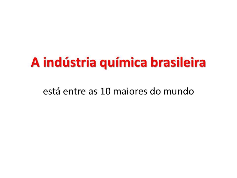 A indústria química brasileira está entre as 10 maiores do mundo