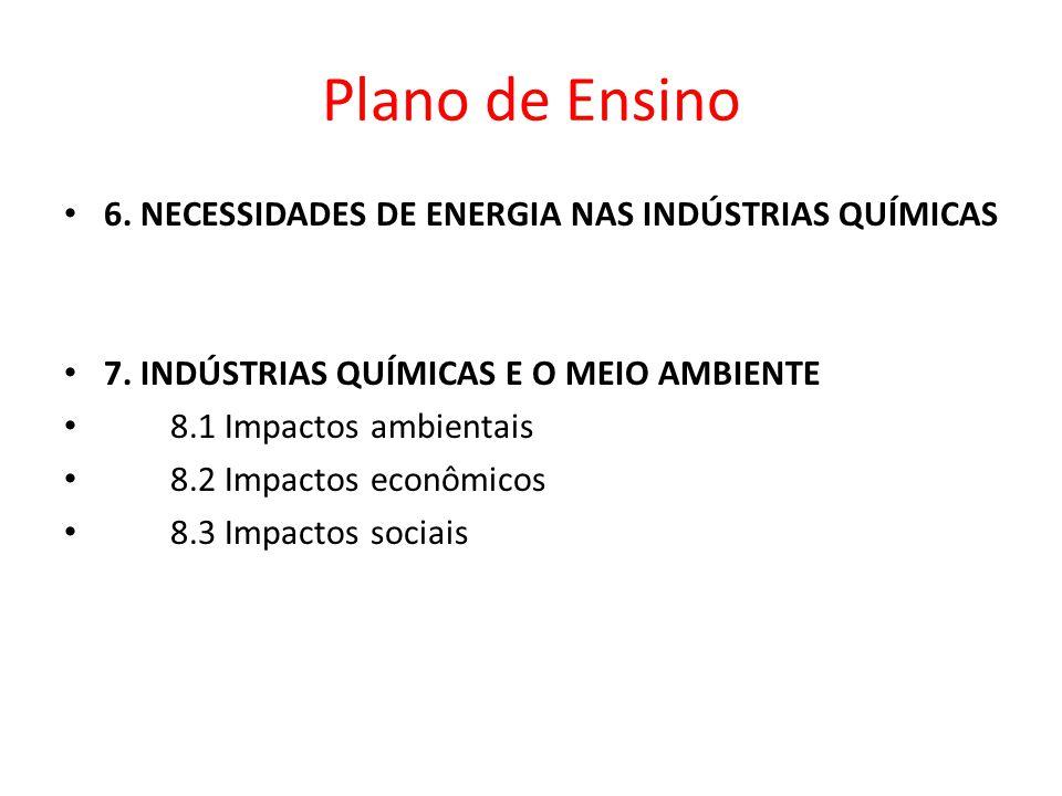 6. NECESSIDADES DE ENERGIA NAS INDÚSTRIAS QUÍMICAS 7. INDÚSTRIAS QUÍMICAS E O MEIO AMBIENTE 8.1 Impactos ambientais 8.2 Impactos econômicos 8.3 Impact